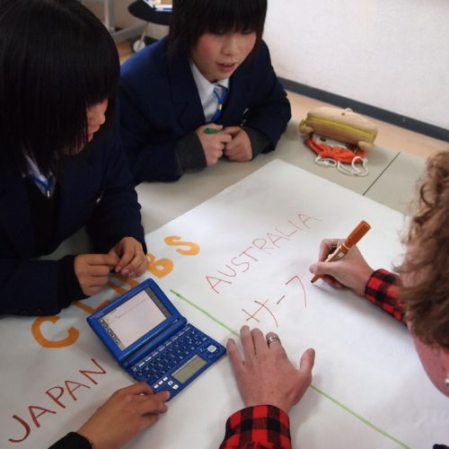 Ideas for Japanese visits to your school